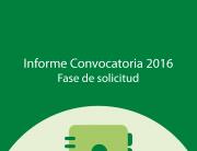 informe2016